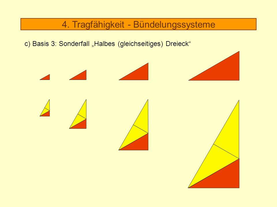 4. Tragfähigkeit - Bündelungssysteme c) Basis 3: Sonderfall Halbes (gleichseitiges) Dreieck