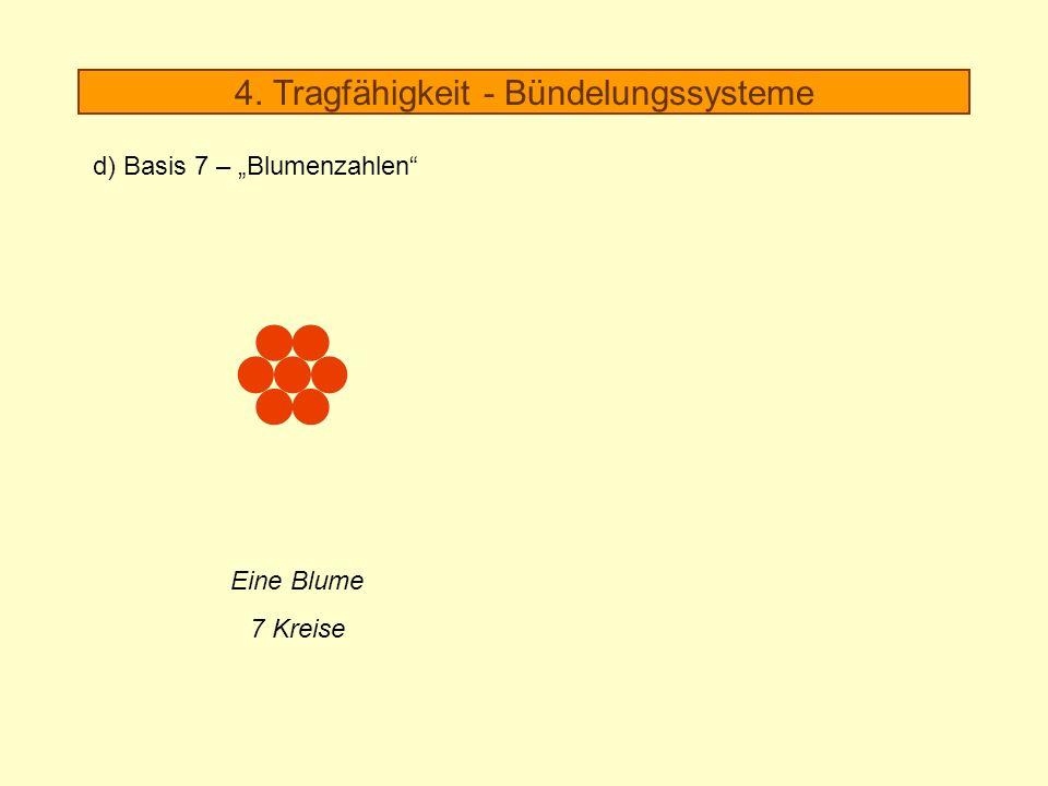 Eine Blume 7 Kreise 4. Tragfähigkeit - Bündelungssysteme d) Basis 7 – Blumenzahlen