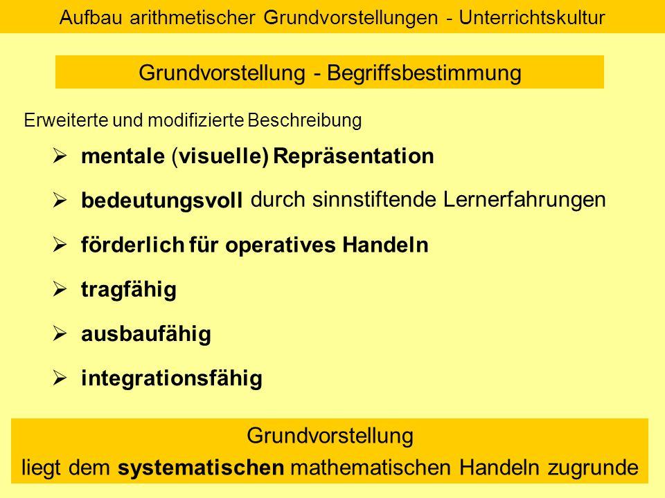 Aufbau arithmetischer Grundvorstellungen – Unterrichtskultur Grundvorstellung: - Integrationsfähig in arithmetisches Gesamtkonzept Kannst Du die Aufgabe auch anders darstellen.