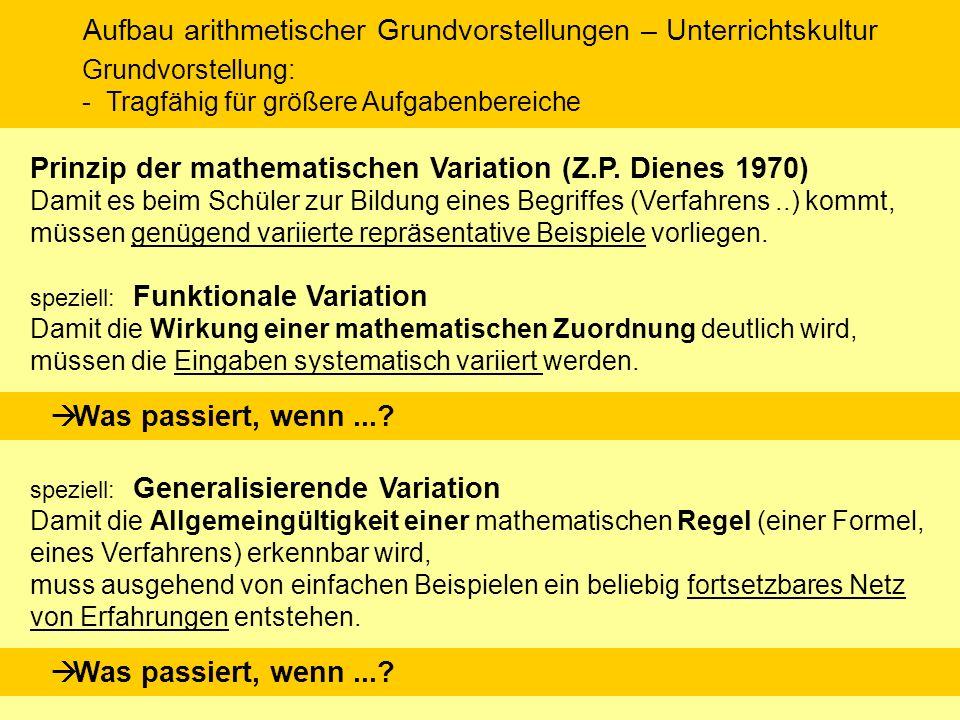 Aufbau arithmetischer Grundvorstellungen – Unterrichtskultur Grundvorstellung: - Ausbaufähig bei Erweiterungen des Zahlenraumes Welche Vorstellungen haben wir bei einfacheren Beispielen .
