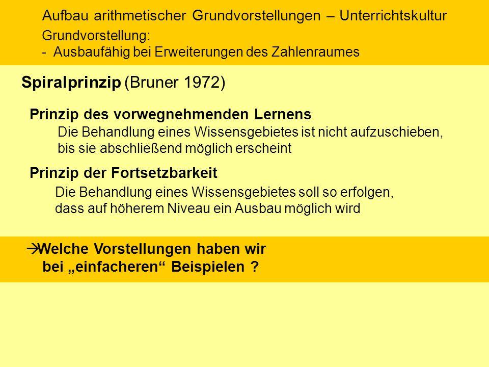 Ausbau der digitalen Grundvorstellung Baireuther – Aufbau arithmetischer Grundvorstellungen Produkt großer Zahlen Einmaleins