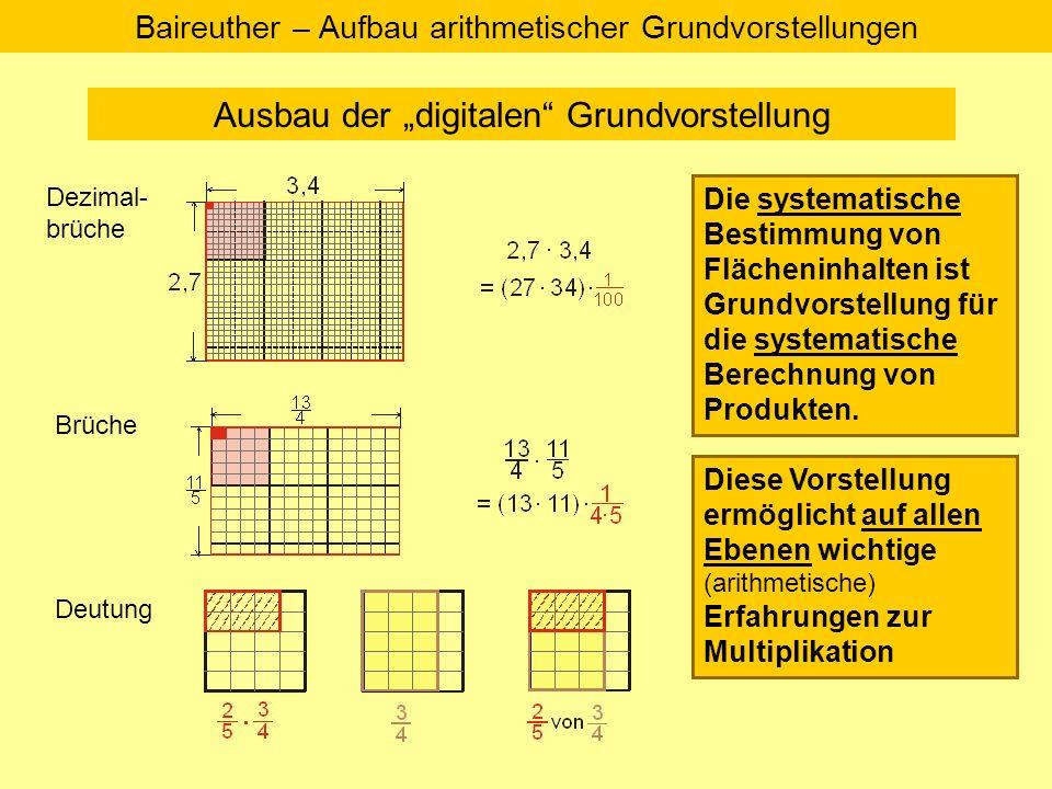 Ausbau der analogen Grundvorstellung Baireuther – Aufbau arithmetischer Grundvorstellungen - Teilen Multiplikation als Operation mit Skalen a) Vervielfachen mit Skalen b) Umkehrungen: Division - Messen