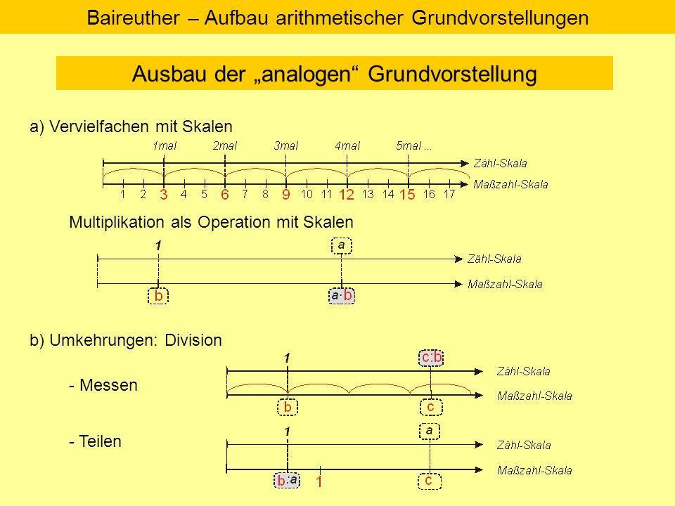 Ausbau der analogen Grundvorstellung Baireuther – Aufbau arithmetischer Grundvorstellungen Brüche c) Dezimalbrüche d) Rationale Zahlen