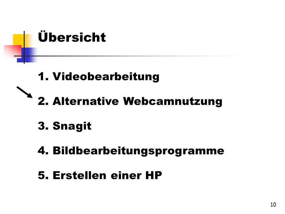 10 Übersicht 1. Videobearbeitung 2. Alternative Webcamnutzung 3.