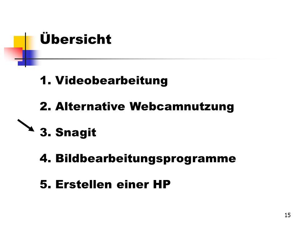 15 Übersicht 1. Videobearbeitung 2. Alternative Webcamnutzung 3.