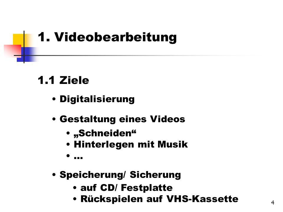 15 Übersicht 1.Videobearbeitung 2. Alternative Webcamnutzung 3.
