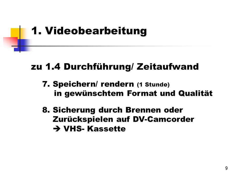 9 7. Speichern/ rendern (1 Stunde) in gewünschtem Format und Qualität 8.