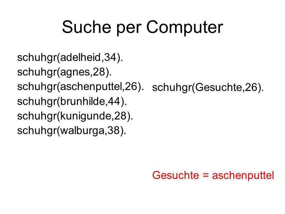 Suche per Computer schuhgr(adelheid,34). schuhgr(agnes,28). schuhgr(aschenputtel,26). schuhgr(brunhilde,44). schuhgr(kunigunde,28). schuhgr(walburga,3