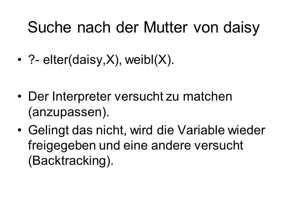 Suche nach der Mutter von daisy ?- elter(daisy,X), weibl(X). Der Interpreter versucht zu matchen (anzupassen). Gelingt das nicht, wird die Variable wi