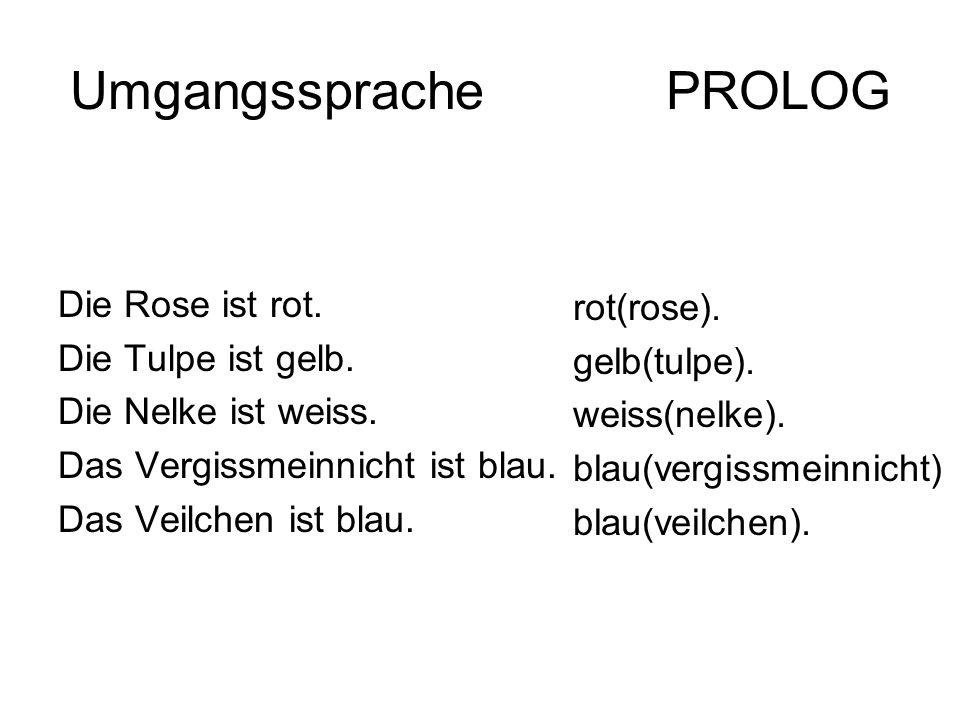 Umgangssprache PROLOG Die Rose ist rot. Die Tulpe ist gelb. Die Nelke ist weiss. Das Vergissmeinnicht ist blau. Das Veilchen ist blau. rot(rose). gelb