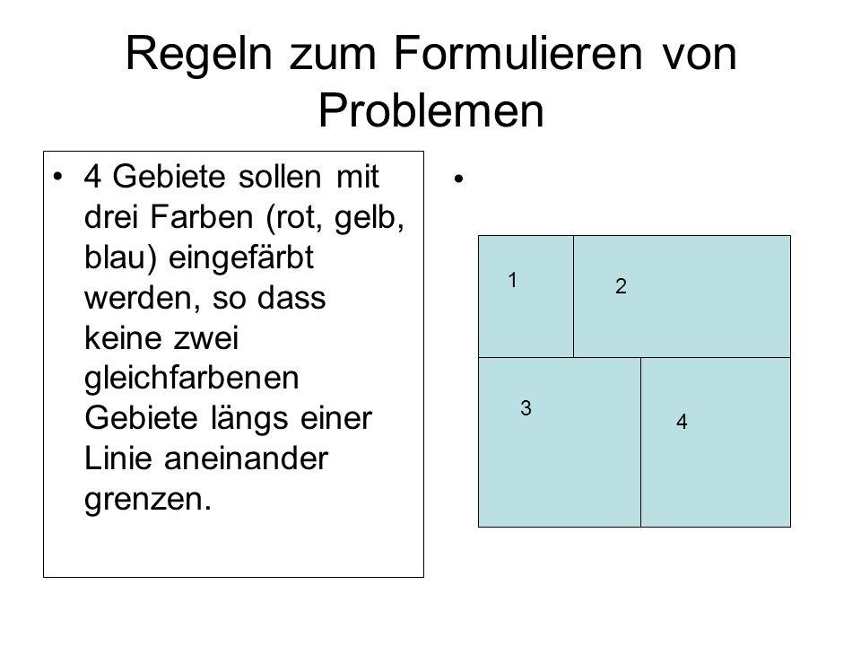 Regeln zum Formulieren von Problemen 4 Gebiete sollen mit drei Farben (rot, gelb, blau) eingefärbt werden, so dass keine zwei gleichfarbenen Gebiete l