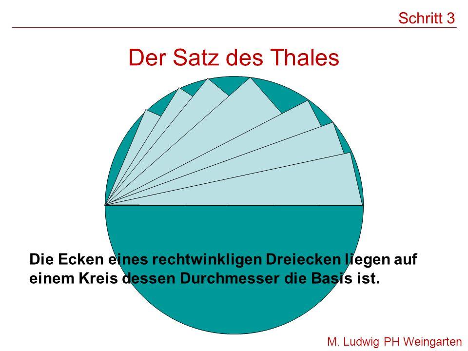 Der Satz des Thales M. Ludwig PH Weingarten Schritt 3 Die Ecken eines rechtwinkligen Dreiecken liegen auf einem Kreis dessen Durchmesser die Basis ist