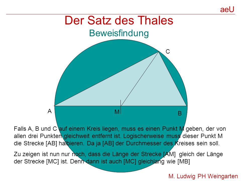 Der Satz des Thales Beweisfindung M. Ludwig PH Weingarten aeU A C B M Falls A, B und C auf einem Kreis liegen, muss es einen Punkt M geben, der von al