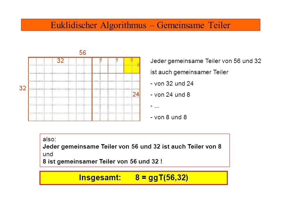 Euklidischer Algorithmus – Gemeinsame Teiler Jeder gemeinsame Teiler von 56 und 32 ist auch gemeinsamer Teiler - von 32 und 24 - von 24 und 8 -... - v