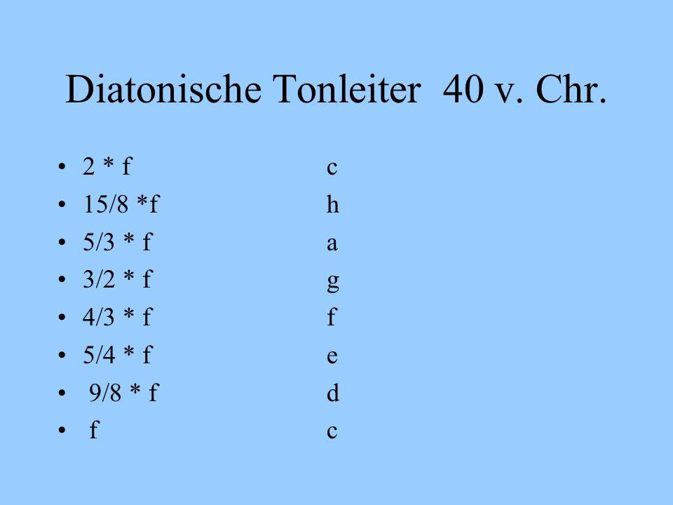 Diatonische Tonleiter 40 v. Chr. 2 * fc 15/8 *fh 5/3 * fa 3/2 * fg 4/3 * ff 5/4 * fe 9/8 * fd fc