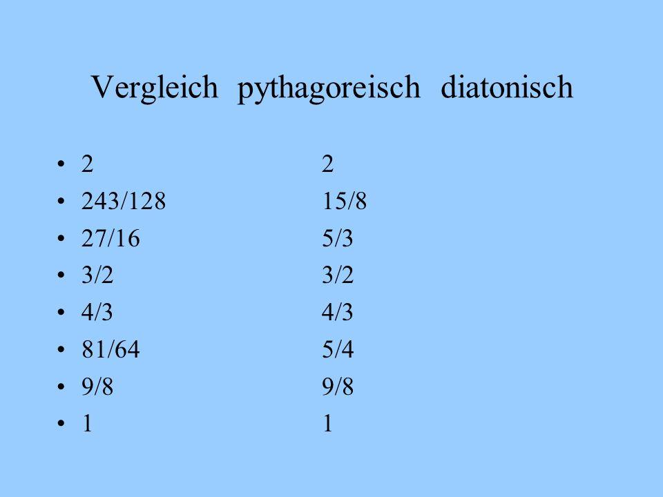 Vergleich pythagoreisch diatonisch 22 243/12815/8 27/165/3 3/23/2 4/34/3 81/645/4 9/89/8 11