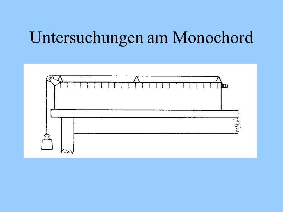 Untersuchungen am Monochord