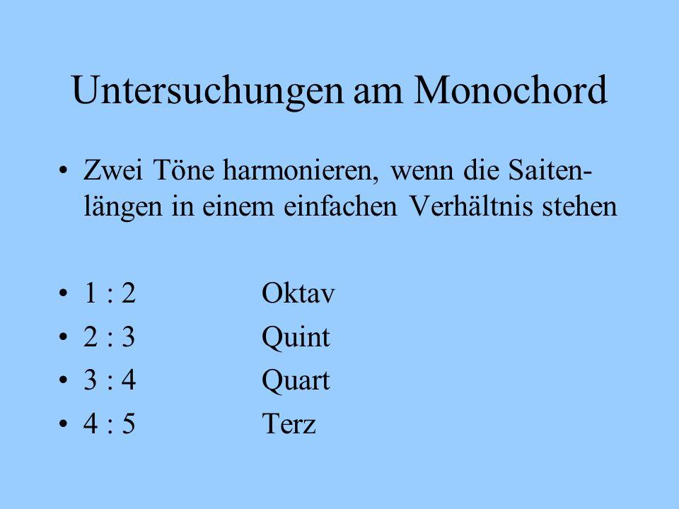 Zwei Töne harmonieren, wenn die Saiten- längen in einem einfachen Verhältnis stehen 1 : 2Oktav 2 : 3Quint 3 : 4Quart 4 : 5Terz