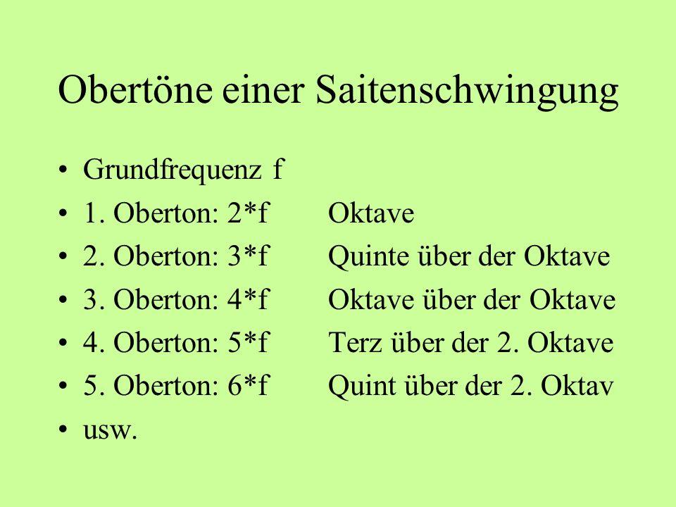 Obertöne einer Saitenschwingung Grundfrequenz f 1. Oberton: 2*fOktave 2. Oberton: 3*fQuinte über der Oktave 3. Oberton: 4*fOktave über der Oktave 4. O