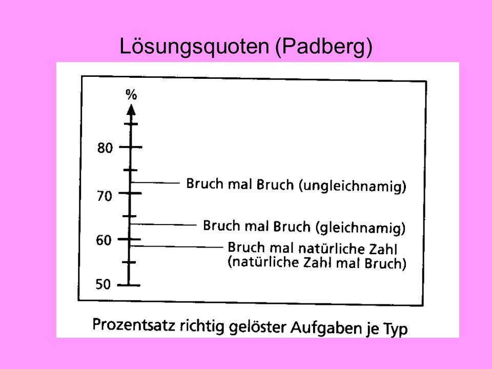 Lösungsquoten (Padberg)