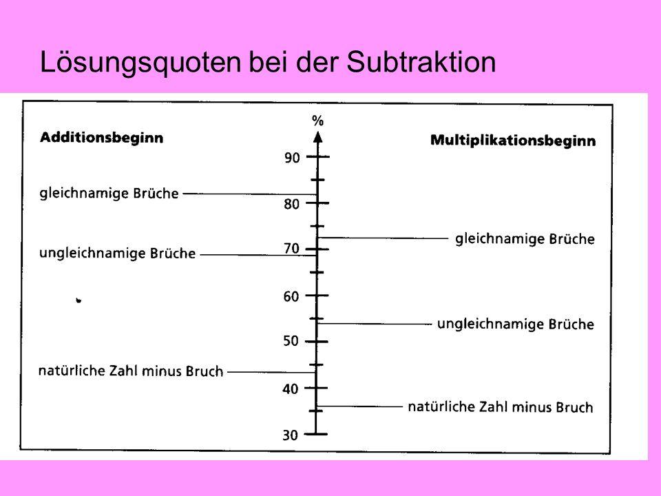 Multiplikation Vorkenntnisse sehr gering.Beispiel: Wie viel sind zwei drittel von 36 Äpfeln.