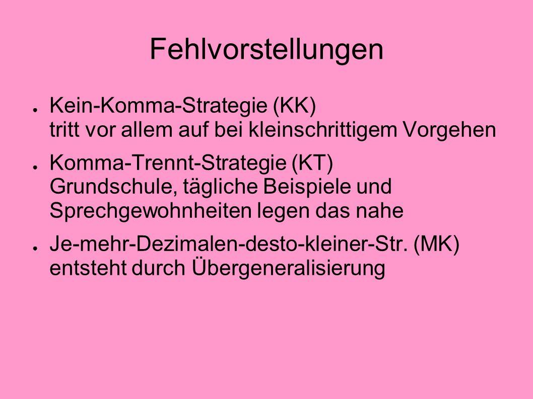 Fehlvorstellungen Kein-Komma-Strategie (KK) tritt vor allem auf bei kleinschrittigem Vorgehen Komma-Trennt-Strategie (KT) Grundschule, tägliche Beispi