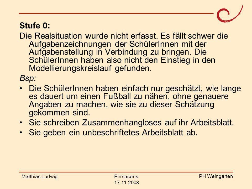PH Weingarten Matthias LudwigPirmasens 17.11.2008 Stufe 1: Die SchülerInnen haben die reale Situation erkannt und versuchen diese zu strukturieren um ein mathematisches Modell zu finden, letztendlich mündet dies aber in keiner weiterführenden Idee.