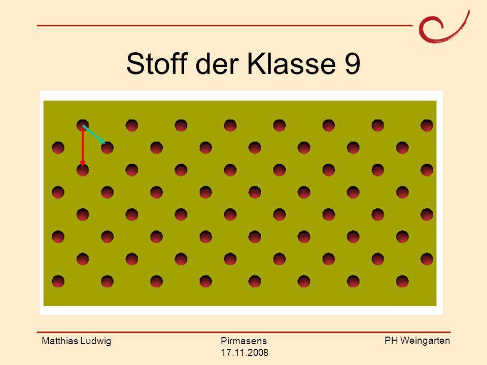 PH Weingarten Matthias LudwigPirmasens 17.11.2008 Konsekutive Stufen Durchlauf nicht immer konsekutiv.(Boromeo Ferri) Jede Stufe stellt aber eine kognitive Hürde dar (Blum/ Leiß).