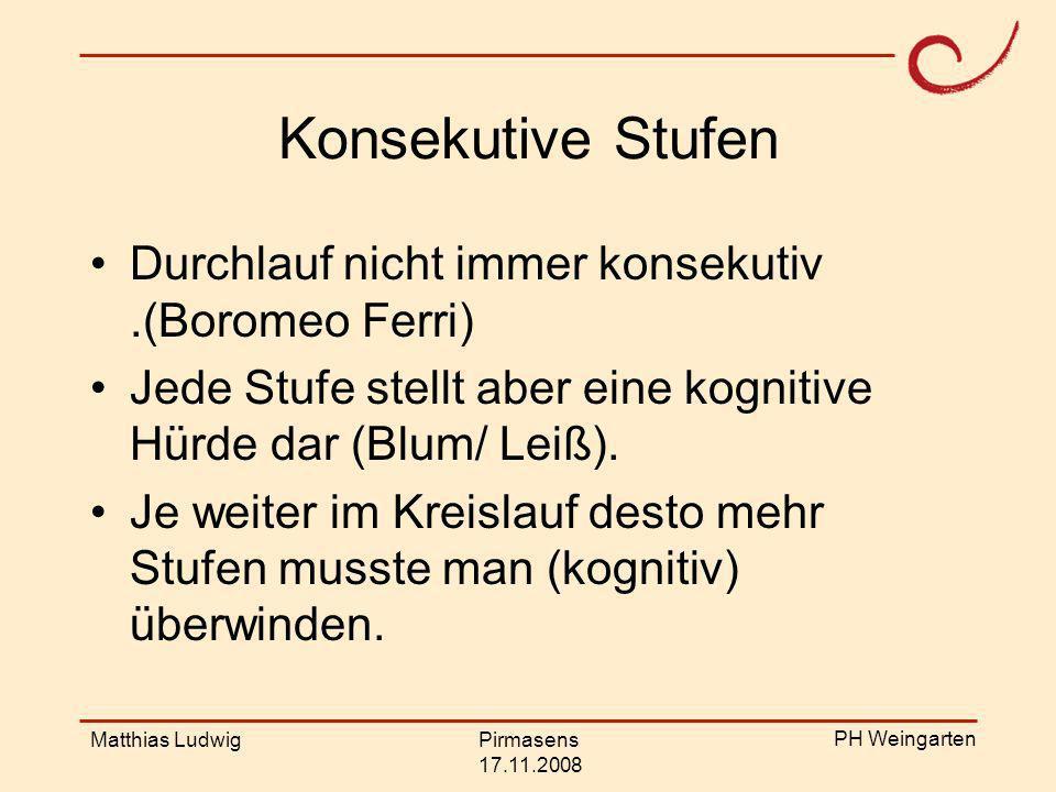 PH Weingarten Matthias LudwigPirmasens 17.11.2008 Forschungsfragen Ergeben sich bei der Lösung der Modellierungsaufgabe Unterschiede bzgl.