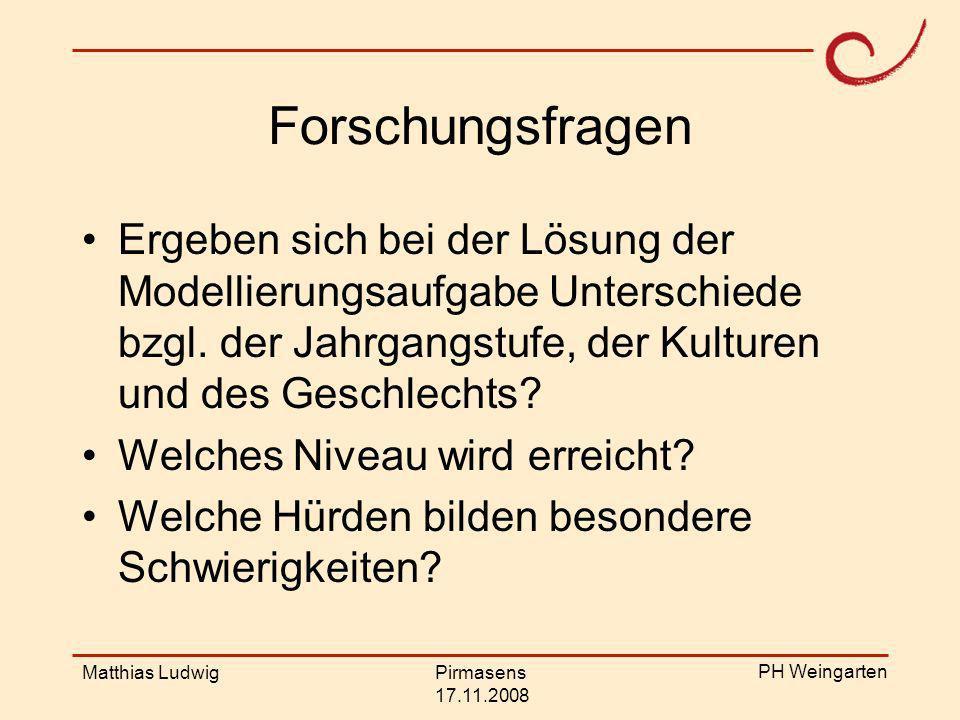 PH Weingarten Matthias LudwigPirmasens 17.11.2008 Stufe 0