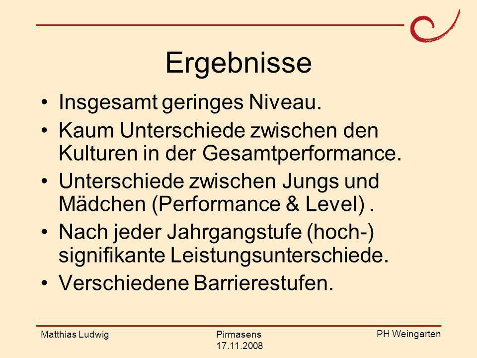 PH Weingarten Matthias LudwigPirmasens 17.11.2008 Ergebnisse Kl.