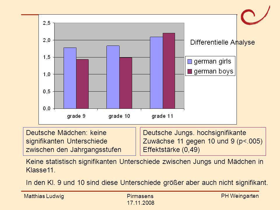 PH Weingarten Matthias LudwigPirmasens 17.11.2008 Unterschiede Auffallend: Level 5 wird nur von Jungs erreicht.
