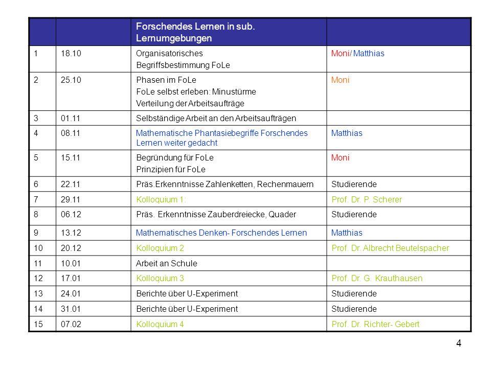 4 Forschendes Lernen in sub. Lernumgebungen 118.10Organisatorisches Begriffsbestimmung FoLe Moni/ Matthias 225.10Phasen im FoLe FoLe selbst erleben: M