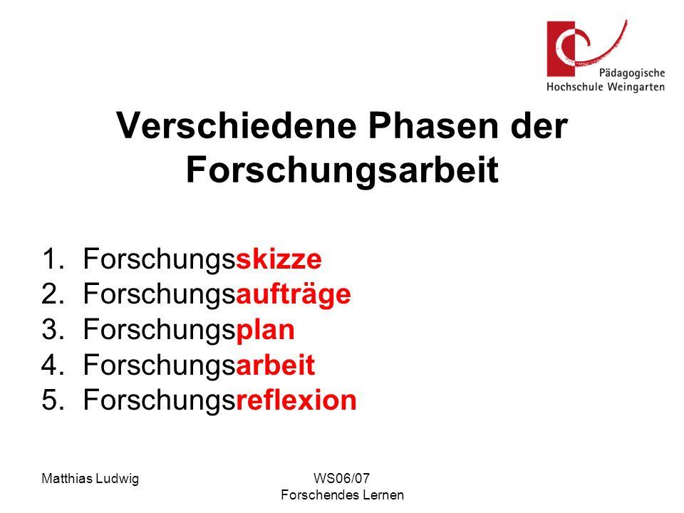 Matthias LudwigWS06/07 Forschendes Lernen Verschiedene Phasen der Forschungsarbeit 1.Forschungsskizze 2.Forschungsaufträge 3.Forschungsplan 4.Forschun