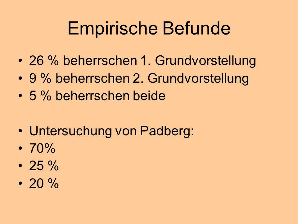 Empirische Befunde 26 % beherrschen 1. Grundvorstellung 9 % beherrschen 2. Grundvorstellung 5 % beherrschen beide Untersuchung von Padberg: 70% 25 % 2