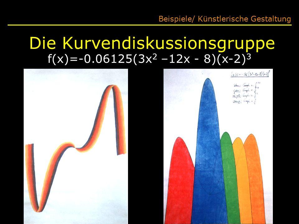 Die Kurvendiskussionsgruppe Beispiele/ Künstlerische Gestaltung f(x)=-0.06125(3x 2 –12x - 8)(x-2) 3