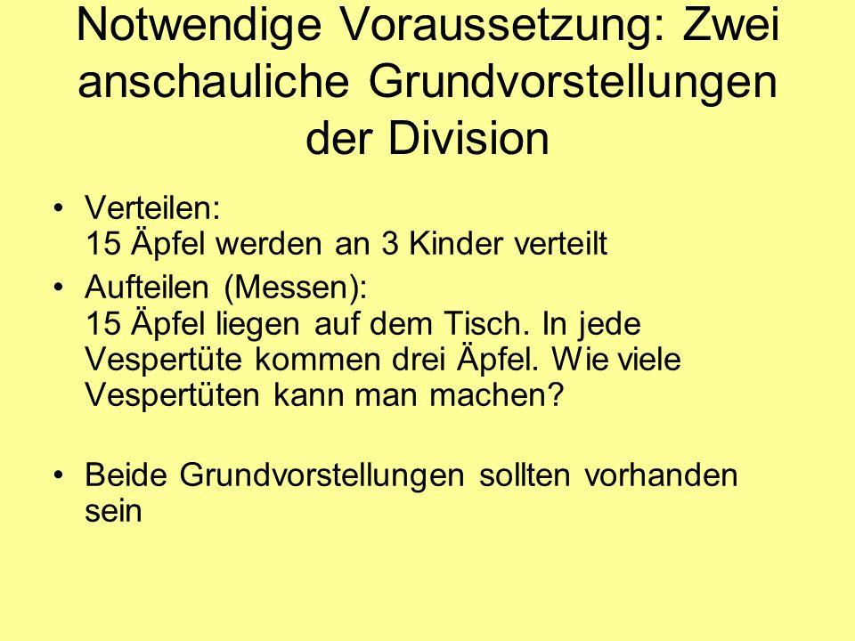 Notwendige Voraussetzung: Zwei anschauliche Grundvorstellungen der Division Verteilen: 15 Äpfel werden an 3 Kinder verteilt Aufteilen (Messen): 15 Äpf