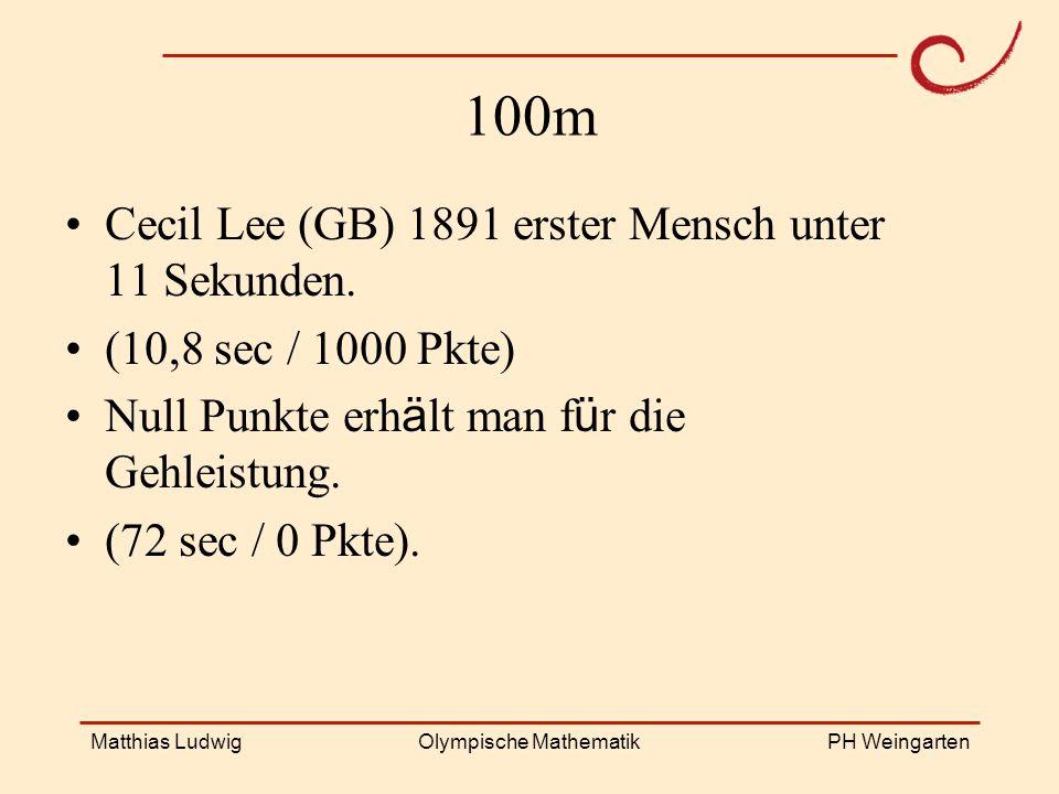 PH Weingarten Matthias LudwigOlympische Mathematik 100m Cecil Lee (GB) 1891 erster Mensch unter 11 Sekunden. (10,8 sec / 1000 Pkte) Null Punkte erh ä