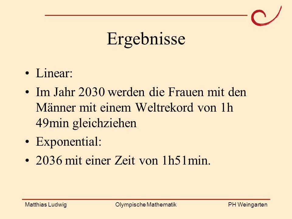 PH Weingarten Matthias LudwigOlympische Mathematik Ergebnisse Linear: Im Jahr 2030 werden die Frauen mit den Männer mit einem Weltrekord von 1h 49min