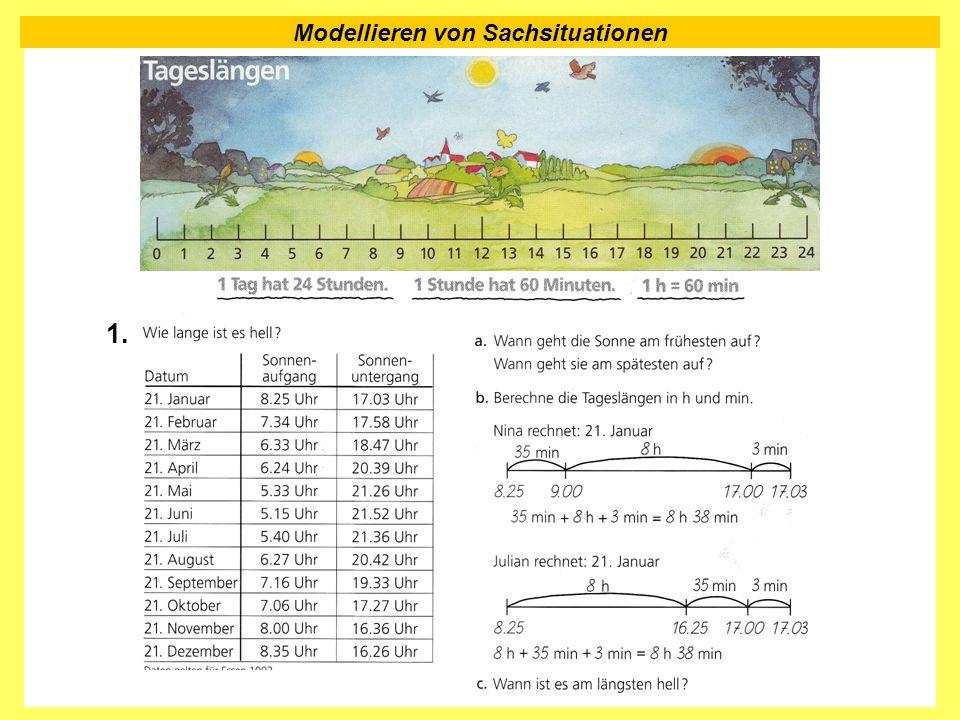 Modellieren von Sachsituationen 1.