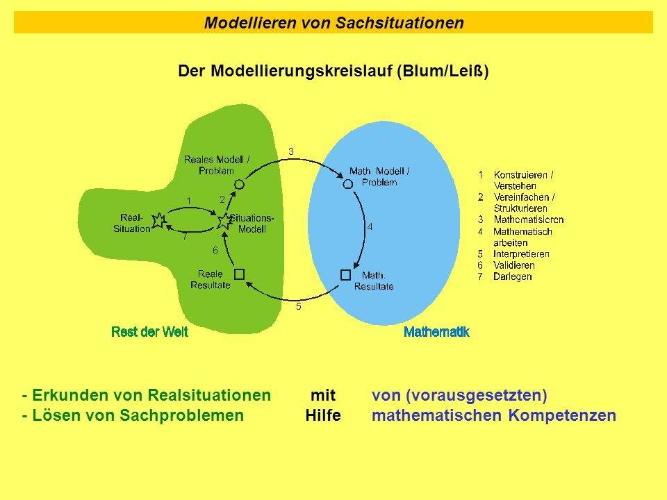 Modellieren von Sachsituationen Der Modellierungskreislauf (Blum/Leiß) von (vorausgesetzten) mathematischen Kompetenzen mit Hilfe - Erkunden von Reals