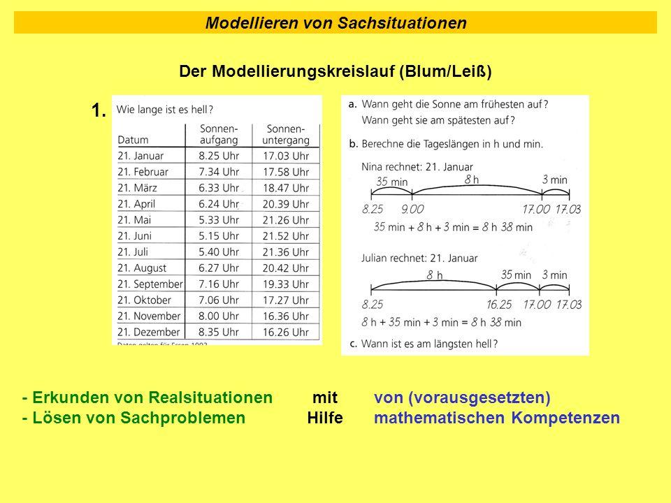 Modellieren von Sachsituationen von (vorausgesetzten) mathematischen Kompetenzen mit Hilfe - Erkunden von Realsituationen - Lösen von Sachproblemen 1.