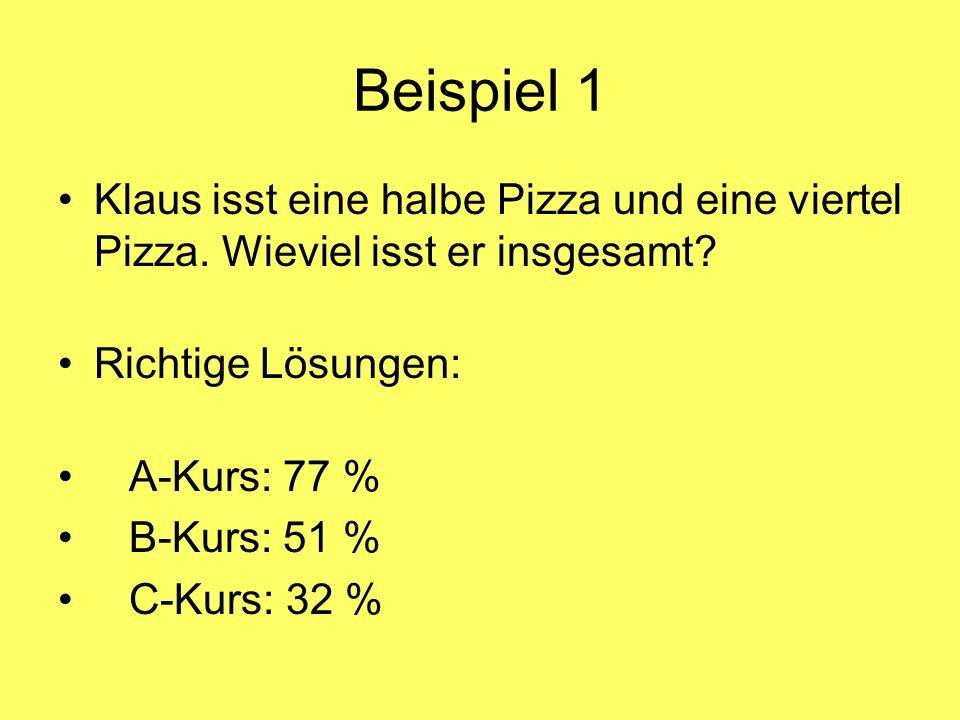 Beispiel 1 Klaus isst eine halbe Pizza und eine viertel Pizza. Wieviel isst er insgesamt? Richtige Lösungen: A-Kurs: 77 % B-Kurs: 51 % C-Kurs: 32 %