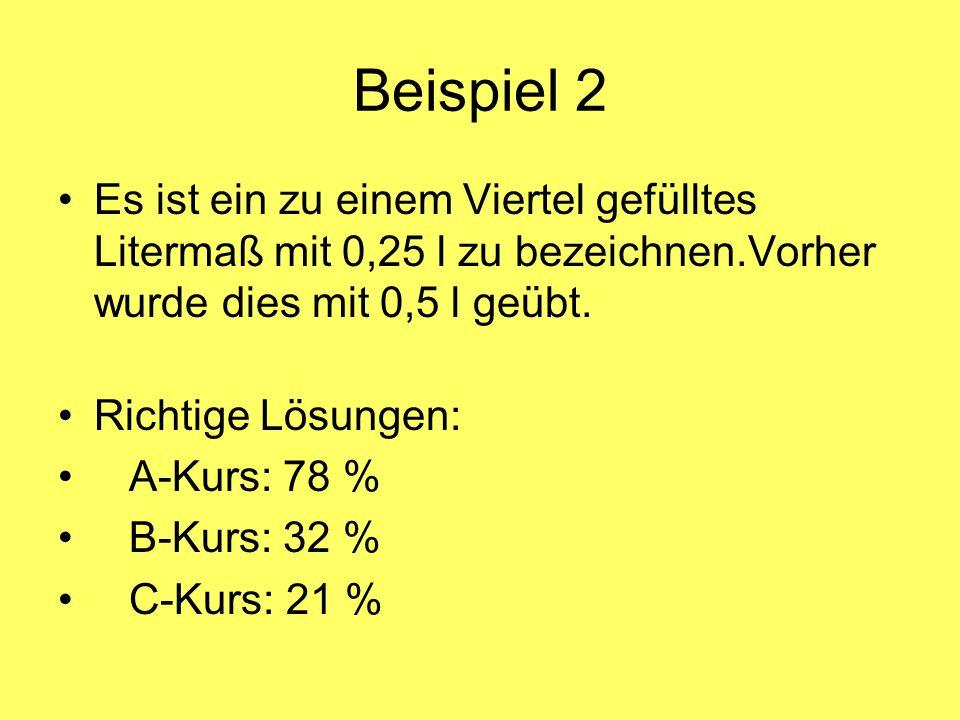 Beispiel 2 Es ist ein zu einem Viertel gefülltes Litermaß mit 0,25 l zu bezeichnen.Vorher wurde dies mit 0,5 l geübt. Richtige Lösungen: A-Kurs: 78 %