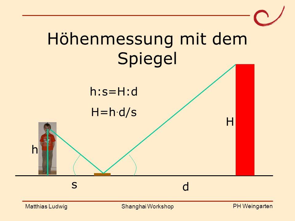 PH Weingarten Matthias LudwigShanghai Workshop Höhenmessung mit dem Spiegel s d h h:s=H:d H=h. d/s H