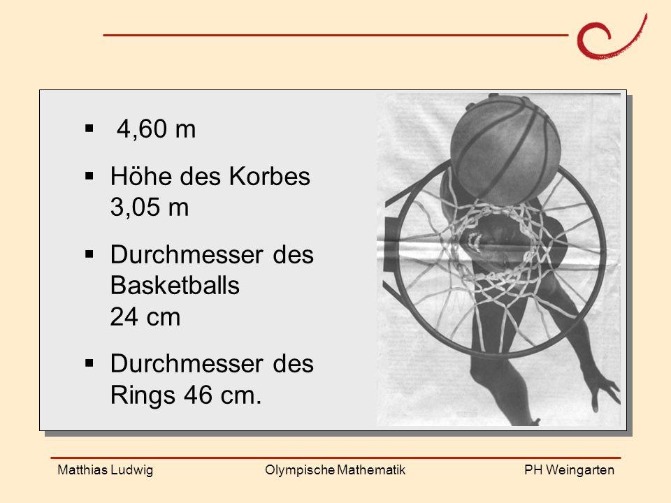 PH Weingarten Matthias LudwigOlympische Mathematik 4,60 m Höhe des Korbes 3,05 m Durchmesser des Basketballs 24 cm Durchmesser des Rings 46 cm.