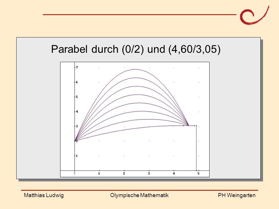 PH Weingarten Matthias LudwigOlympische Mathematik Parabel durch (0/2) und (4,60/3,05)