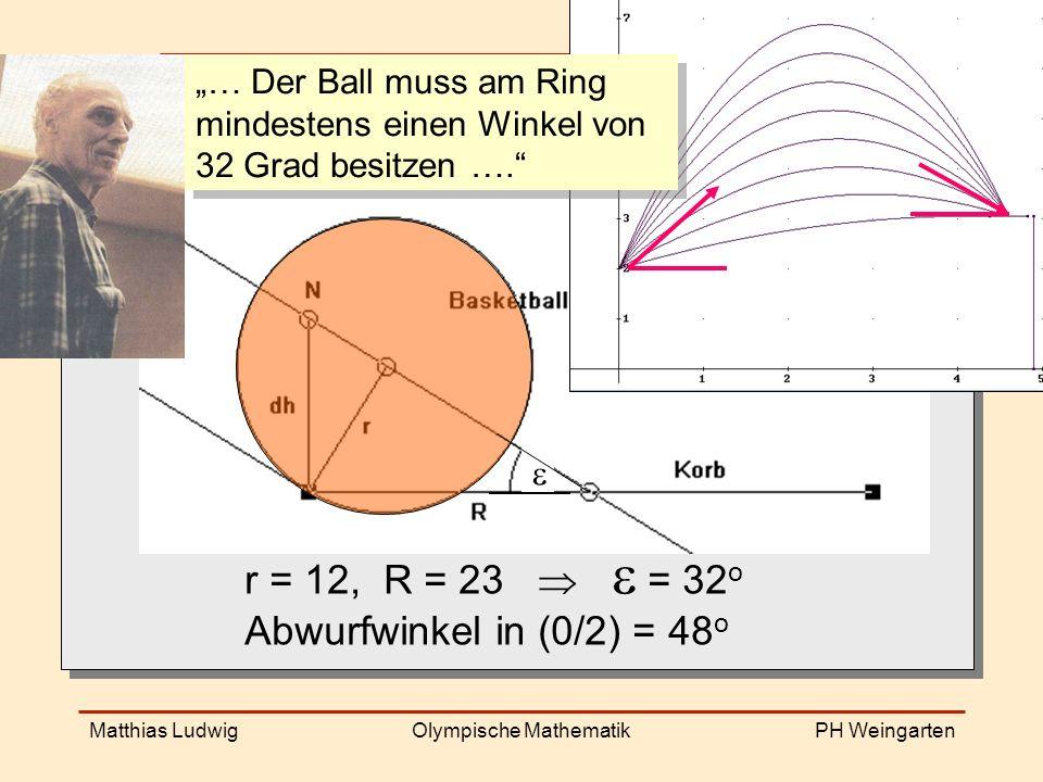PH Weingarten Matthias LudwigOlympische Mathematik r = 12, R = 23 = 32 o Abwurfwinkel in (0/2) = 48 o … Der Ball muss am Ring mindestens einen Winkel von 32 Grad besitzen ….