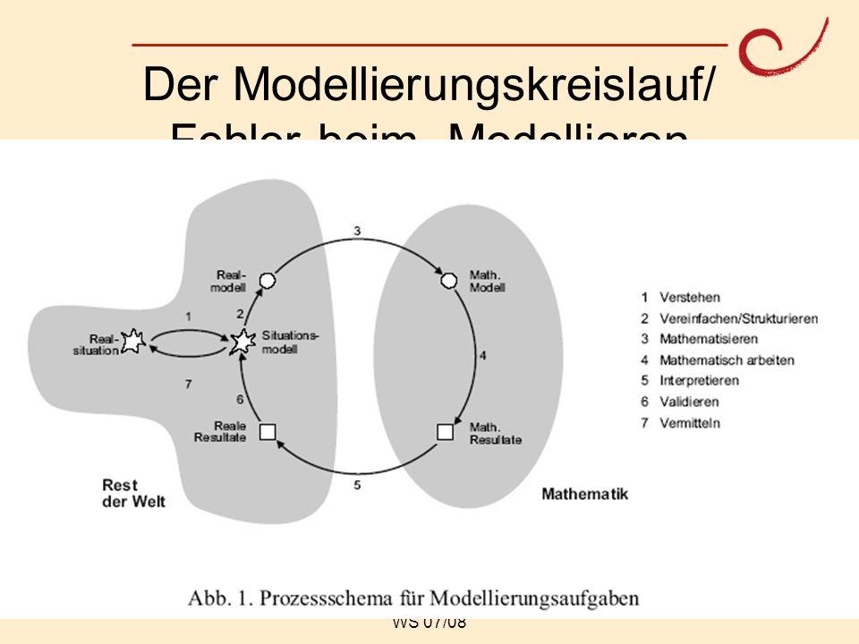 PH Weingarten Matthias LudwigOlympische Mathematik WS 07/08 Der Modellierungskreislauf/ Fehler beim Modellieren