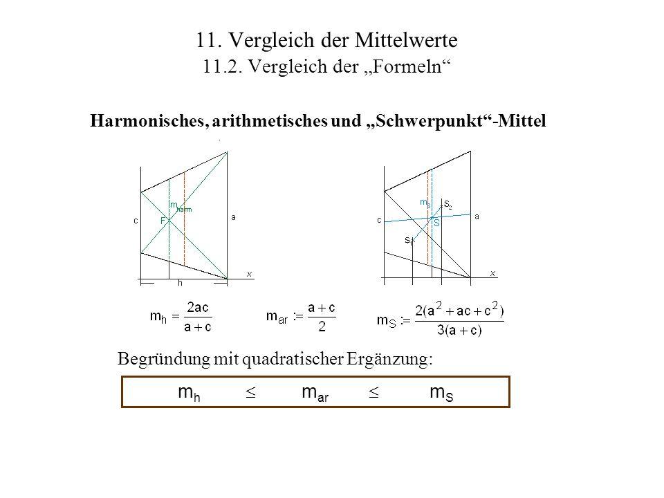 11. Vergleich der Mittelwerte 11.2. Vergleich der Formeln Harmonisches, arithmetisches und Schwerpunkt-Mittel Begründung mit quadratischer Ergänzung:
